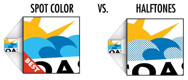 spot color printing